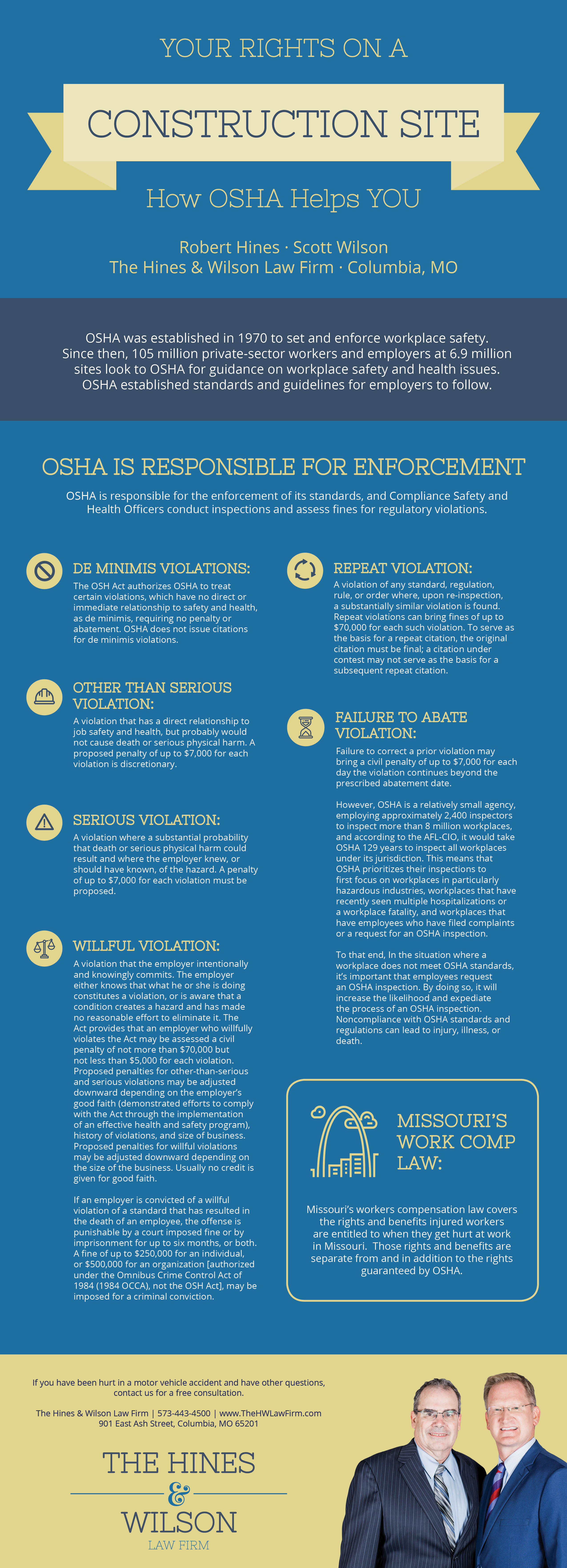 Infographics – The Hines & Wilson Law Firm